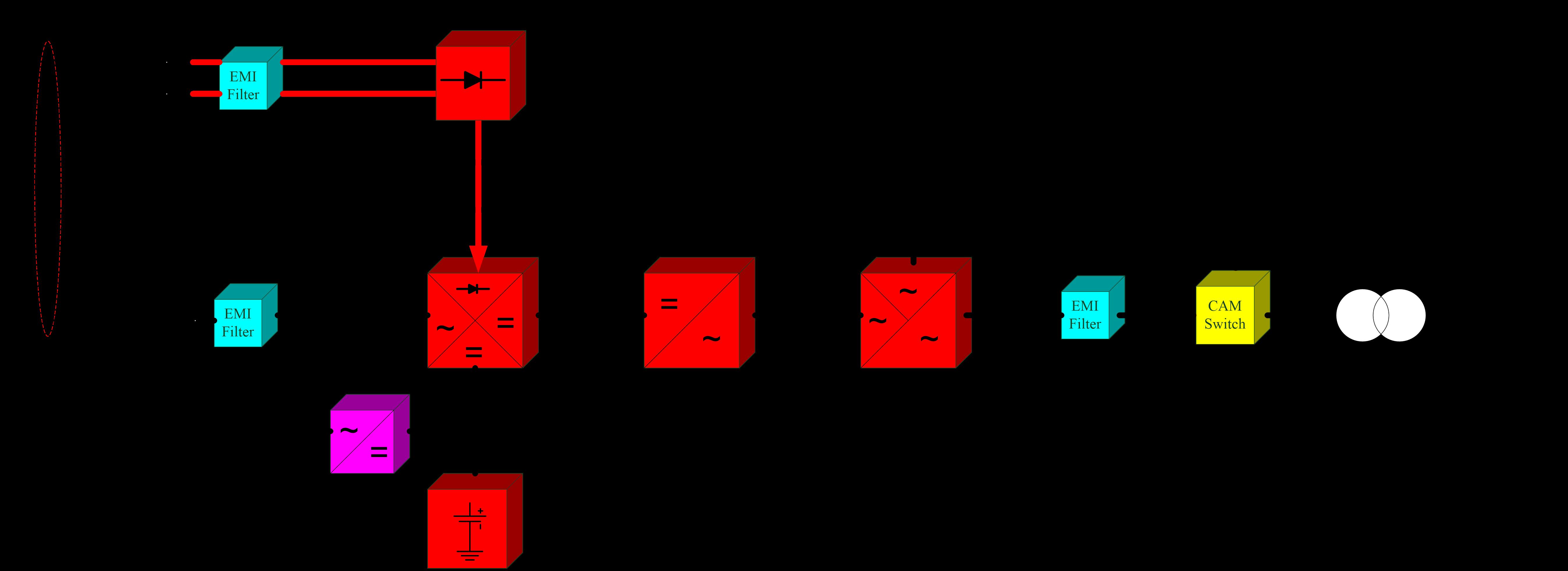 Three  Single Phase Ups 10 - 20kva  Sph Series