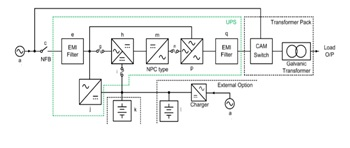 UPS MONOFASE ON LINE DOPPIA CONVERSIONE 6kVA – 10kVA serie NS LCD pf1 - BLOCK DIAGRAM