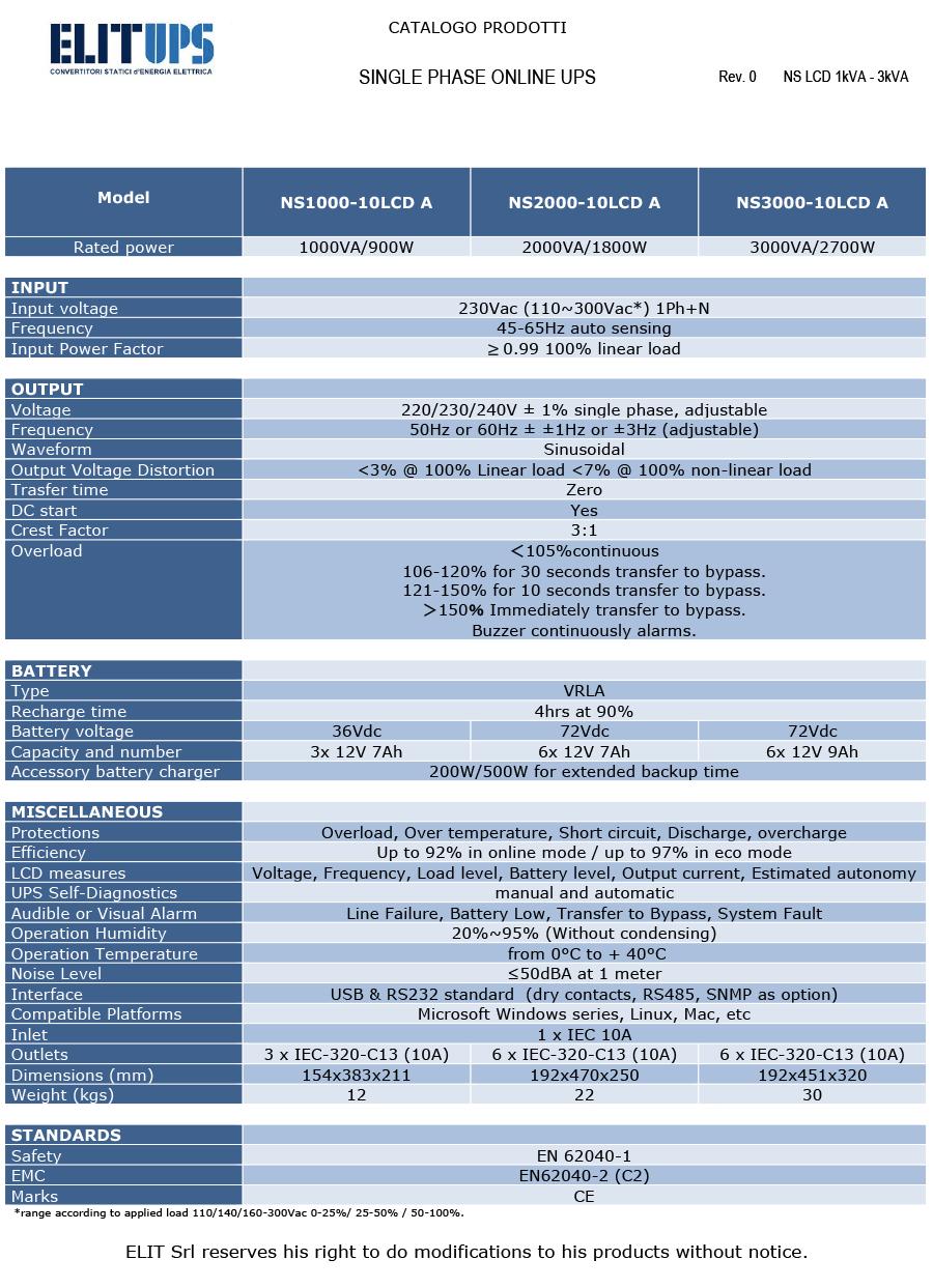 Single Phase Online Ups 1000 3000va Ns Lcd Series Elit Pure Sine Wave Schematic Diagram Datasheet Circuit Technical Data Sheet
